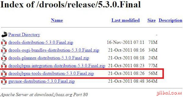 Binaries Download