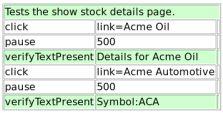 查看股票细节测试用例