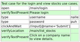 登录和查看股票测试用例